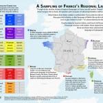regional languages of france